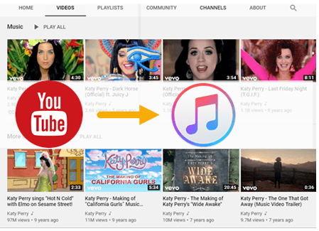 Download Music From YouTube to iTunes