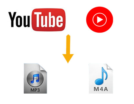 download youtube playlists in mp3 and m4a